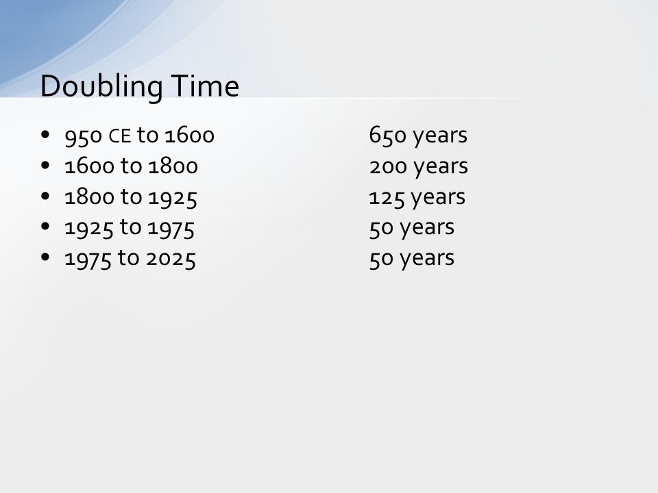 950 CE to years 1600 to years 1800 to years 1925 to years 1975 to years Doubling Time