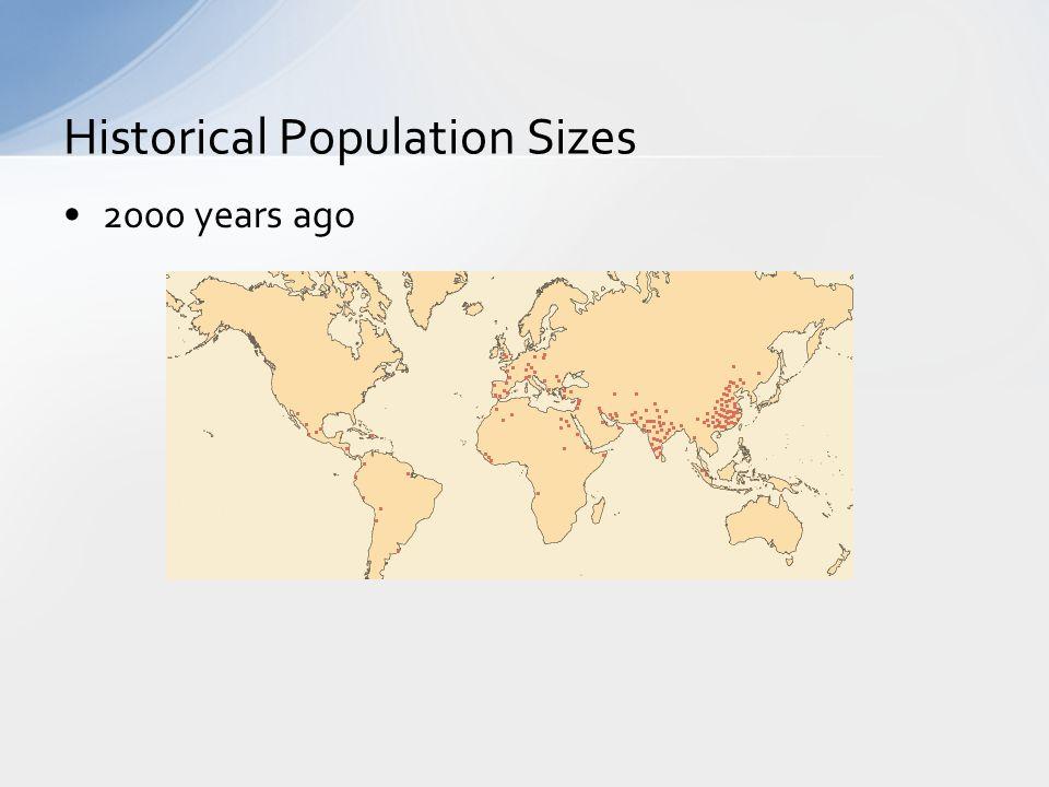 Demographic Transition Phase II –Common Characteristics.