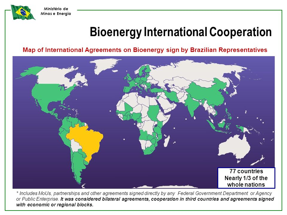 Ministério de Minas e Energia Bioenergy International Cooperation * Includes MoUs, partnerships and other agreements signed directly by any Federal Go