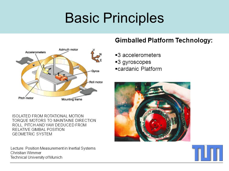 Lecture: Position Measurement in Inertial Systems Christian Wimmer Technical University of Munich Basic Principles Gimballed Platform Technology:  3 accelerometers  3 gyroscopes  cardanic Platform ISOLATED FROM ROTATIONAL MOTION TORQUE MOTORS TO MAINTAINE DIRECTION ROLL, PITCH AND YAW DEDUCED FROM RELATIVE GIMBAL POSITION GEOMETRIC SYSTEM
