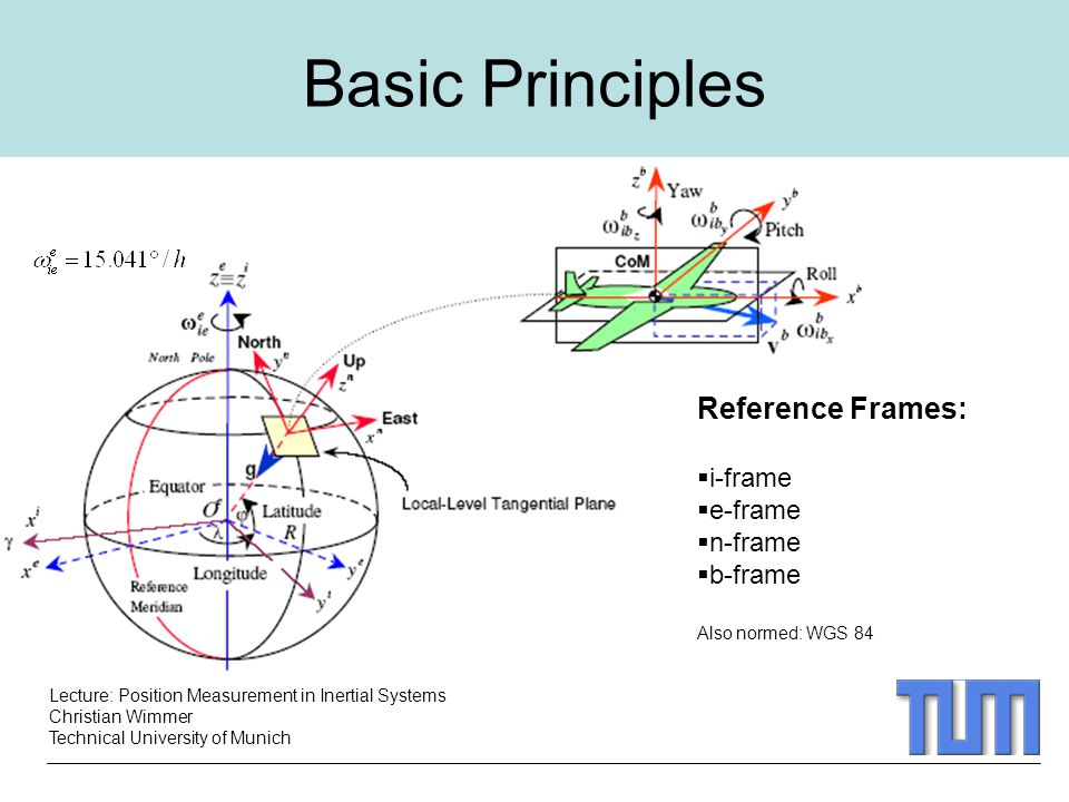 Lecture: Position Measurement in Inertial Systems Christian Wimmer Technical University of Munich Basic Principles Reference Frames:  i-frame  e-frame  n-frame  b-frame Also normed: WGS 84