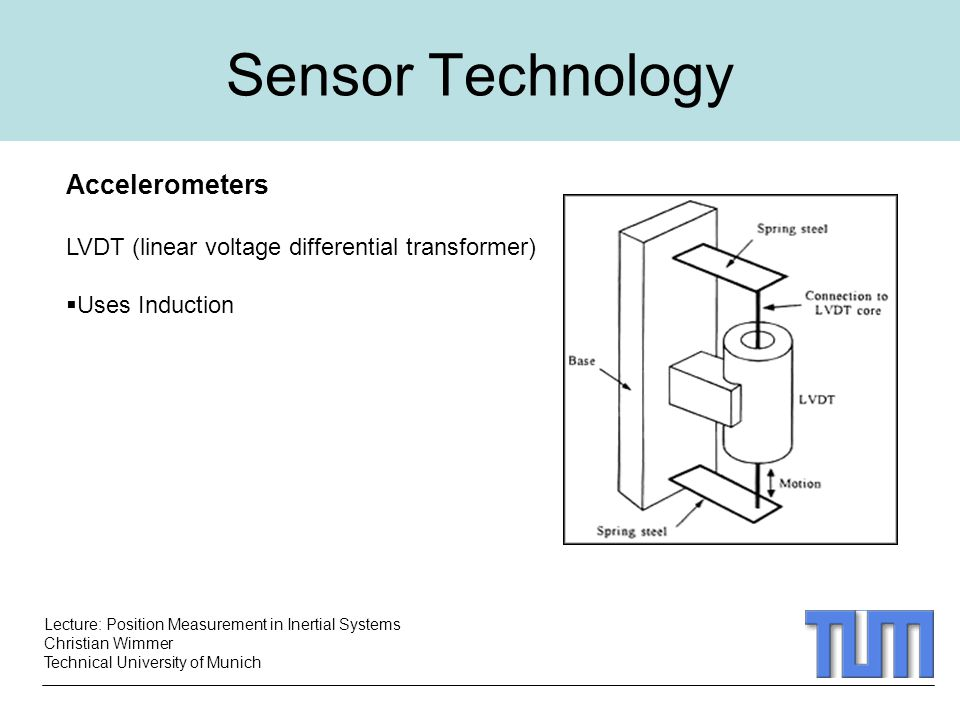 Lecture: Position Measurement in Inertial Systems Christian Wimmer Technical University of Munich Sensor Technology Accelerometers LVDT (linear voltage differential transformer)  Uses Induction