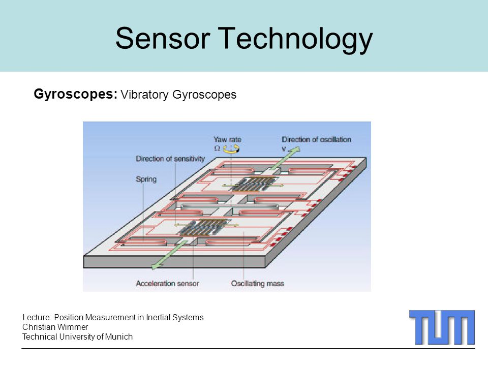 Lecture: Position Measurement in Inertial Systems Christian Wimmer Technical University of Munich Sensor Technology Gyroscopes: Vibratory Gyroscopes