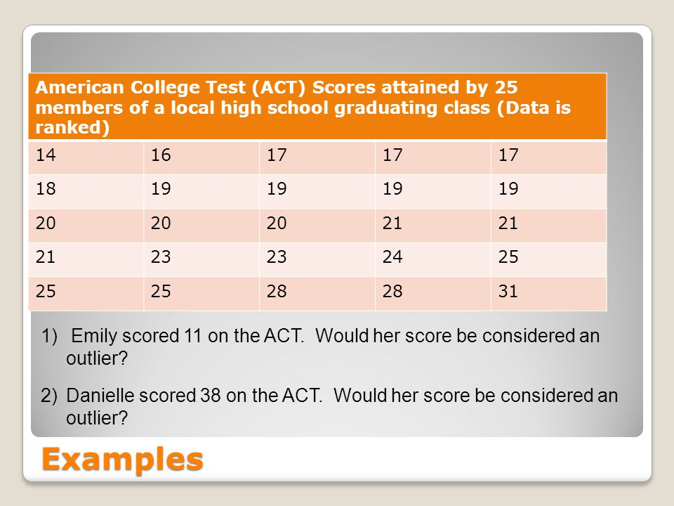 Examples American College Test (ACT) Scores attained by 25 members of a local high school graduating class (Data is ranked) 141617 1819 20 21 23 2425