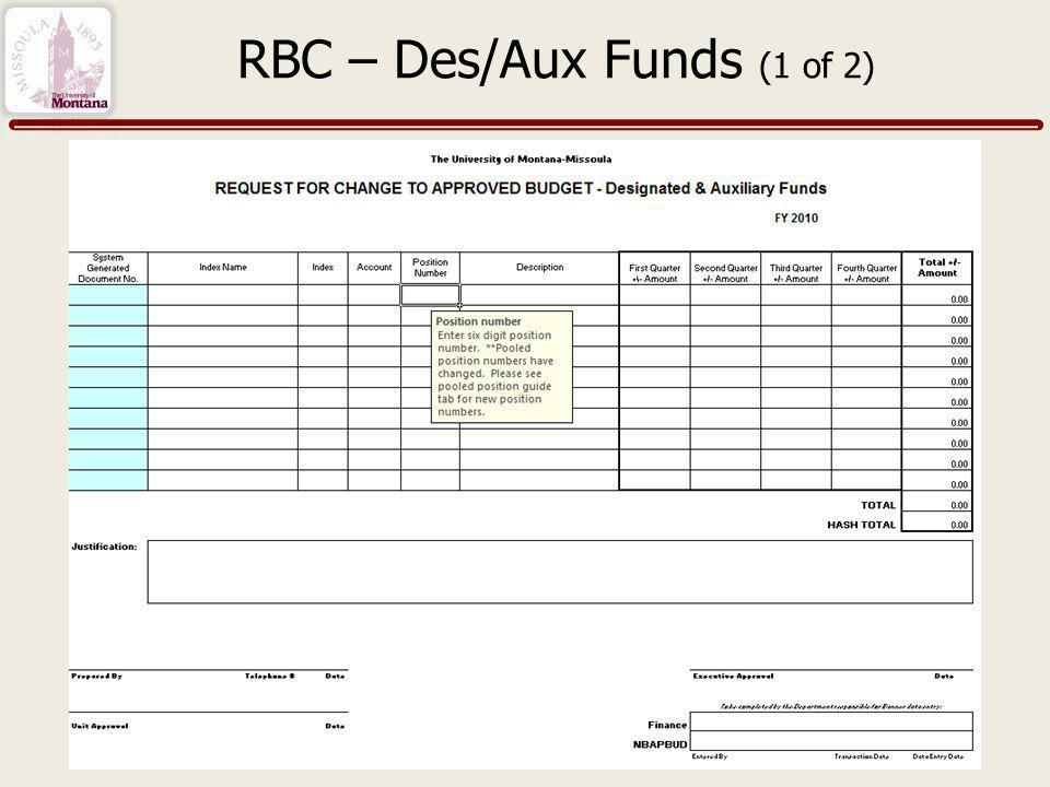 RBC – Des/Aux Funds (1 of 2)