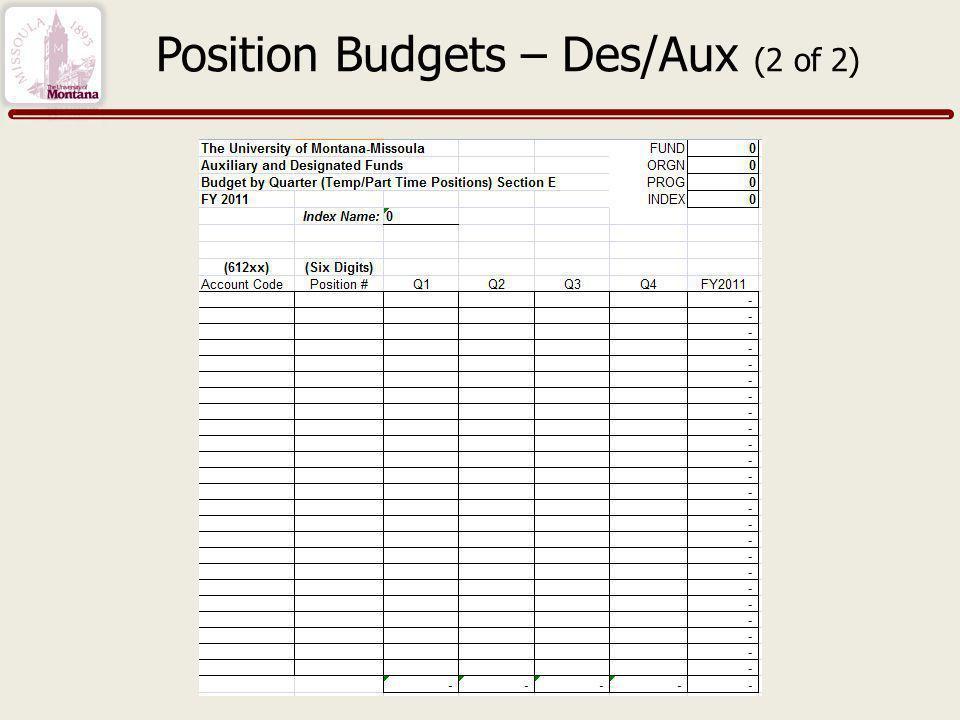Position Budgets – Des/Aux (2 of 2)