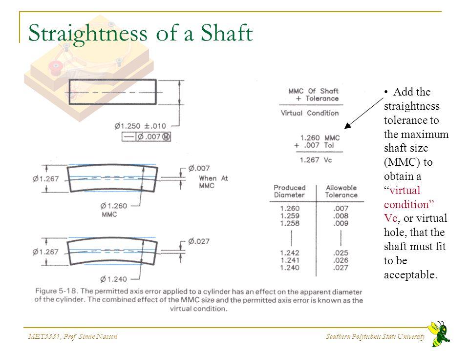 MET3331, Prof Simin Nasseri Southern Polytechnic State University Straightness of a Shaft Add the straightness tolerance to the maximum shaft size (MM