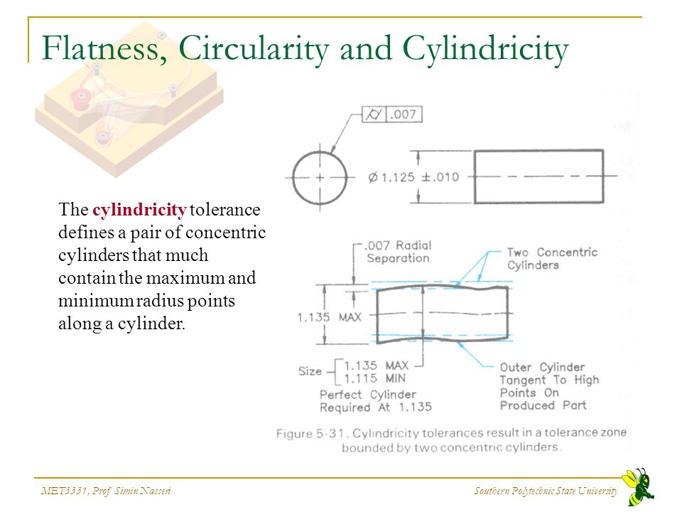 MET3331, Prof Simin Nasseri Southern Polytechnic State University Flatness, Circularity and Cylindricity The cylindricity tolerance defines a pair of