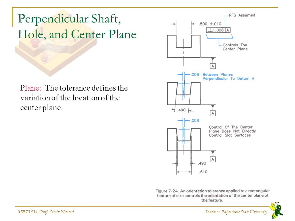 MET3331, Prof Simin Nasseri Southern Polytechnic State University Perpendicular Shaft, Hole, and Center Plane Plane: The tolerance defines the variati