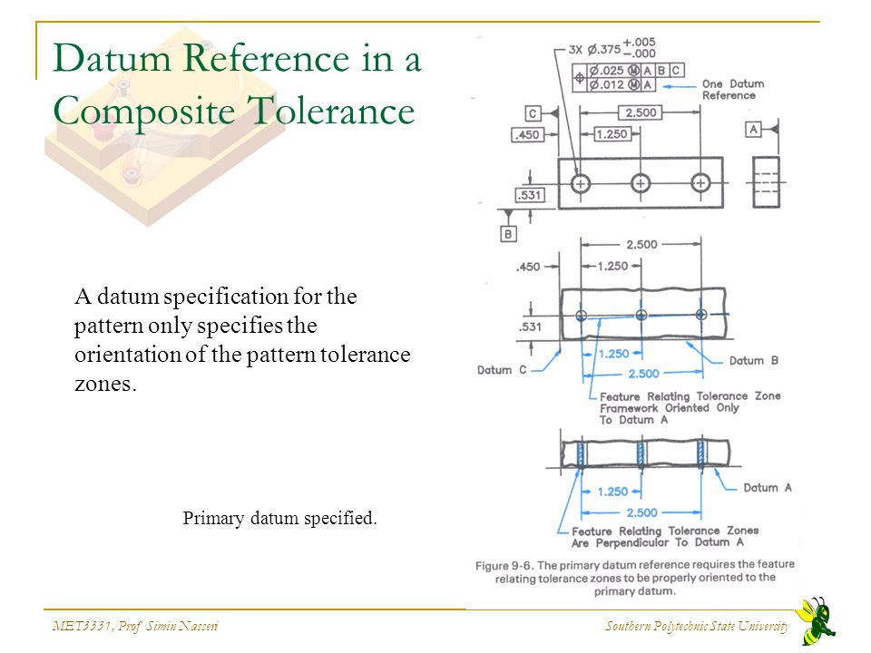 MET3331, Prof Simin Nasseri Southern Polytechnic State University Datum Reference in a Composite Tolerance A datum specification for the pattern only