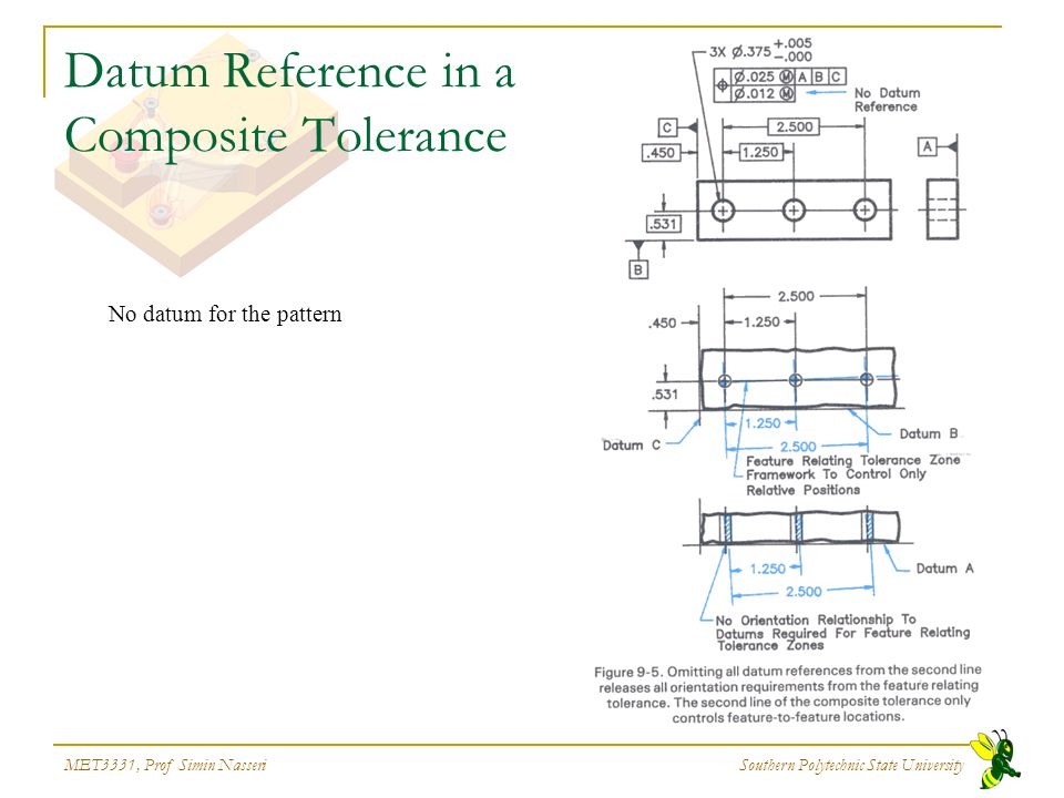 MET3331, Prof Simin Nasseri Southern Polytechnic State University Datum Reference in a Composite Tolerance No datum for the pattern