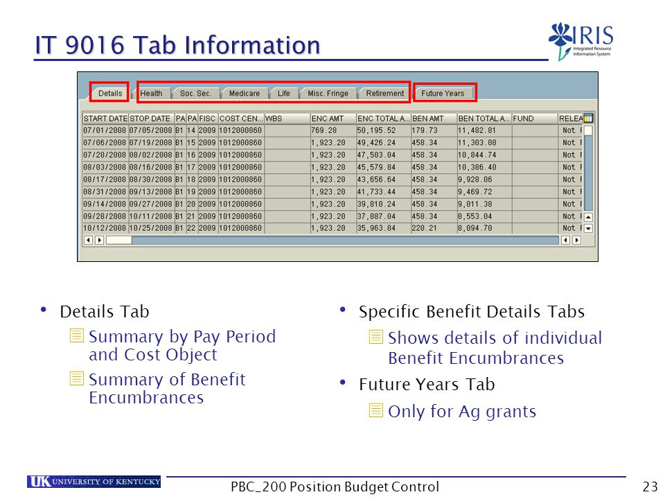 IT 9016 Tab Information Details Tab  Summary by Pay Period and Cost Object  Summary of Benefit Encumbrances Specific Benefit Details Tabs  Shows details of individual Benefit Encumbrances Future Years Tab  Only for Ag grants 23PBC_200 Position Budget Control