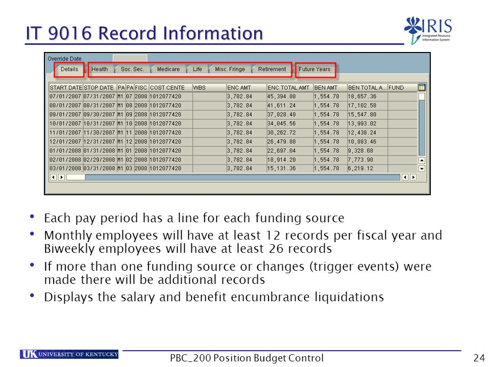 IT 9016 Record Information Each pay period has a line for each funding source Monthly employees will have at least 12 records per fiscal year and Biweekly employees will have at least 26 records If more than one funding source or changes (trigger events) were made there will be additional records Displays the salary and benefit encumbrance liquidations 24PBC_200 Position Budget Control