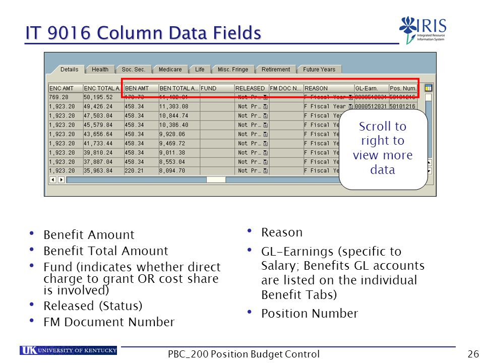 IT 9016 Column Data Fields Benefit Amount Benefit Total Amount Fund (indicates whether direct charge to grant OR cost share is involved) Released (Status) FM Document Number Reason GL-Earnings (specific to Salary; Benefits GL accounts are listed on the individual Benefit Tabs) Position Number Scroll to right to view more data 26PBC_200 Position Budget Control