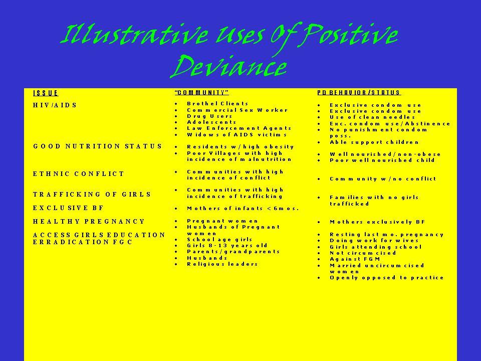 24 Illustrative Uses Of Positive Deviance