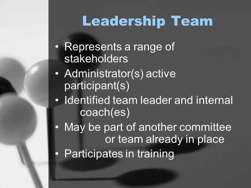 Establish a school-wide leadership or behavior support team to guide and direct the process.