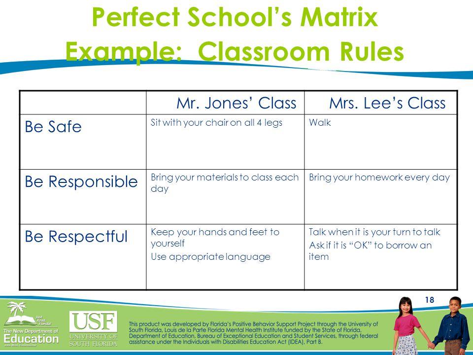 18 Perfect School's Matrix Example: Classroom Rules Mr.