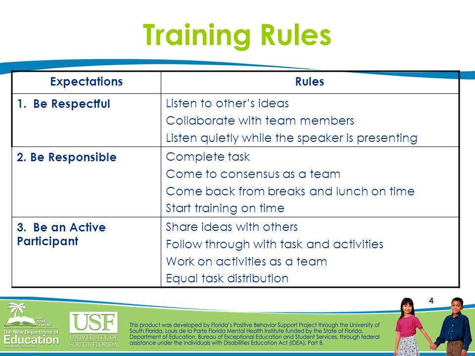 4 Training Rules ExpectationsRules 1.