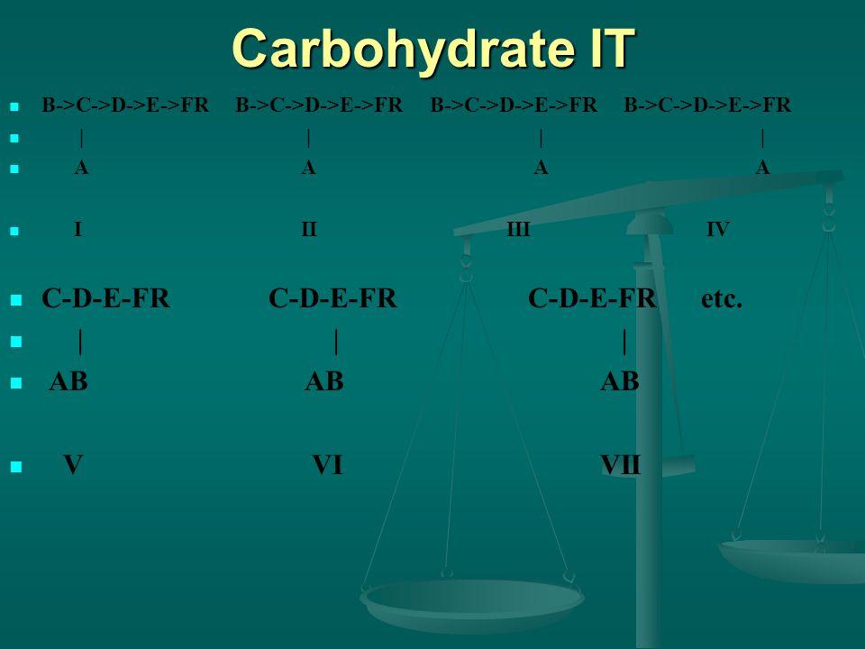 Carbohydrate IT B->C->D->E->FR B->C->D->E->FR B->C->D->E->FR B->C->D->E->FR | | | | A A A A I II III IV C-D-E-FRC-D-E-FRC-D-E-FRetc. | | | AB AB AB V
