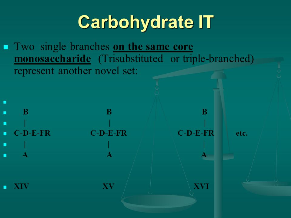 Carbohydrate IT Two single branches on the same core monosaccharide (Trisubstituted or triple-branched) represent another novel set: B B B | | | C-D-E-FRC-D-E-FRC-D-E-FRetc.
