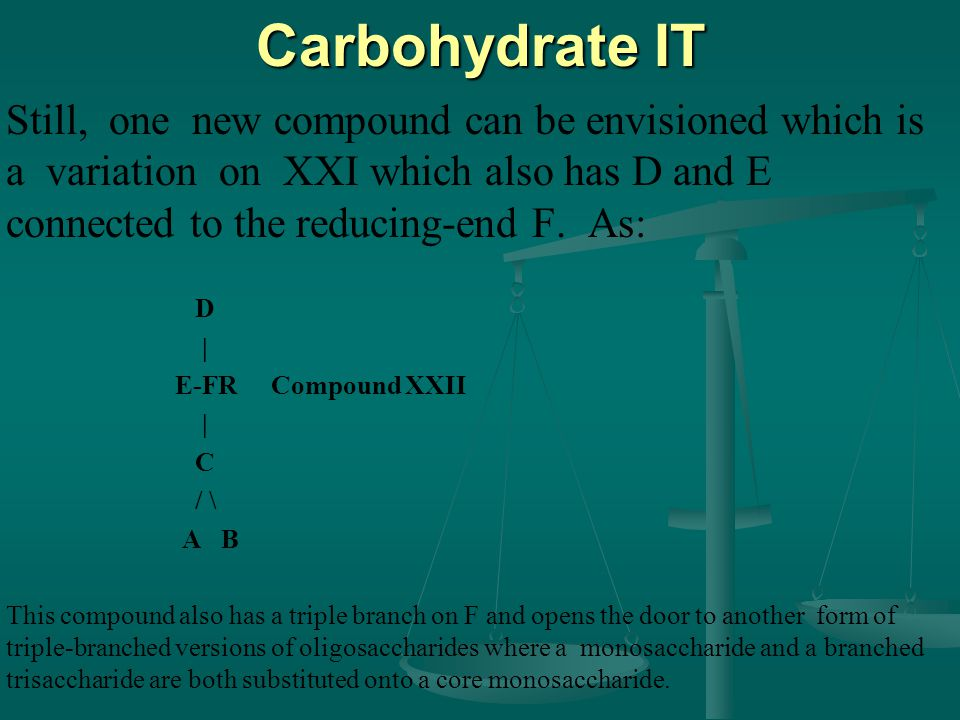 Carbohydrate IT Still, one new compound can be envisioned which is a variation on XXI which also has D and E connected to the reducing-end F.
