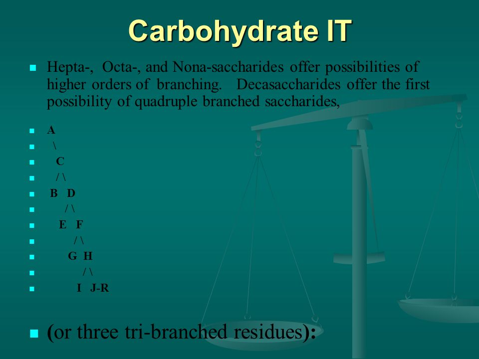 Carbohydrate IT Hepta-, Octa-, and Nona-saccharides offer possibilities of higher orders of branching.