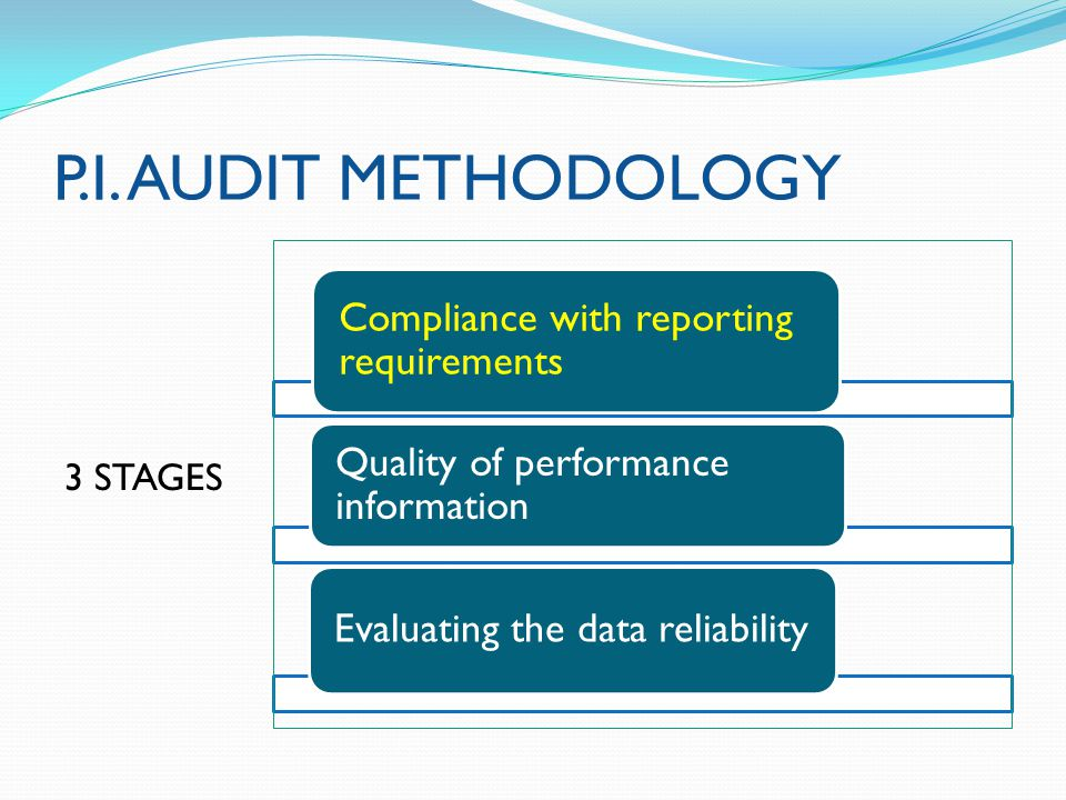 P.I. AUDIT METHODOLOGY 3 STAGES Compliance with reporting requirements Quality of performance information Evaluating the data reliability