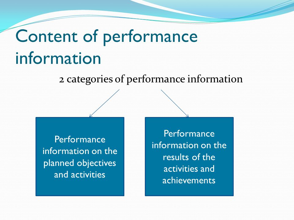Content of performance information 2 categories of performance information Performance information on the planned objectives and activities Performance information on the results of the activities and achievements