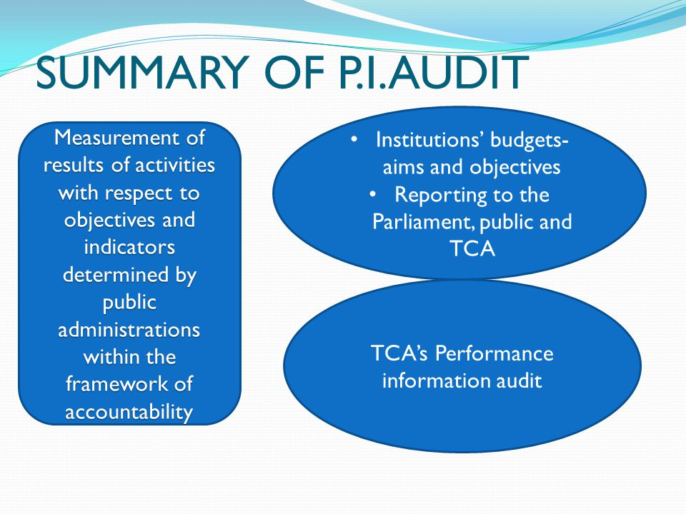 SUMMARY OF P.I.AUDIT Institutions' budgets- aims and objectives Reporting to the Parliament, public and TCA Measurement of results of activities with respect to objectives and indicators determined by public administrations within the framework of accountability TCA's Performance information audit