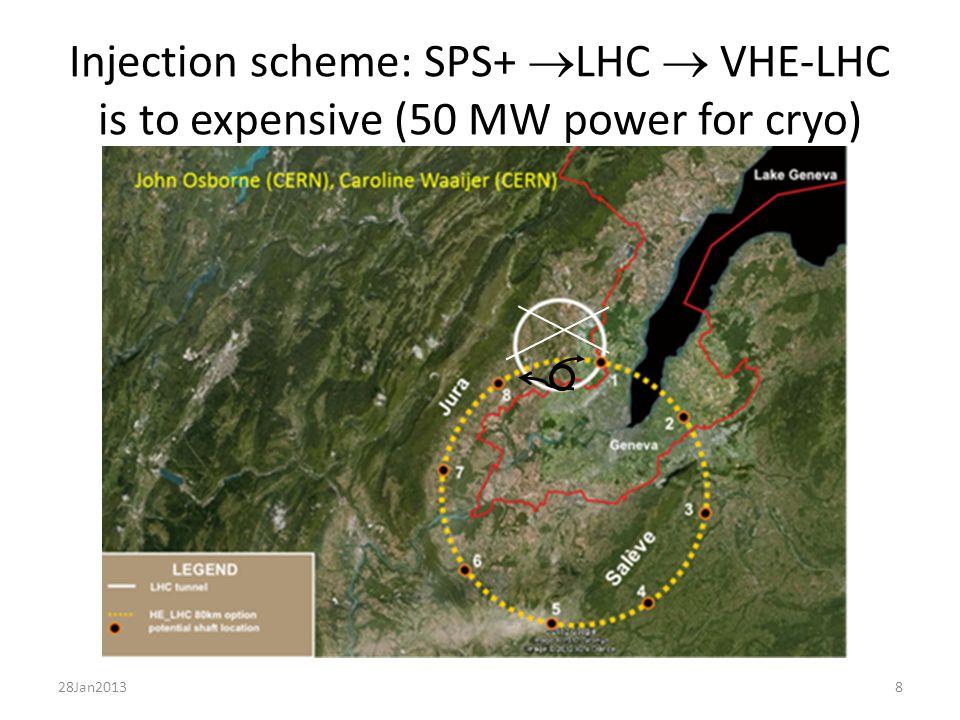 Possible arrangement in VHE-LHC tunnel From H.Piekarz Malta Prooc.
