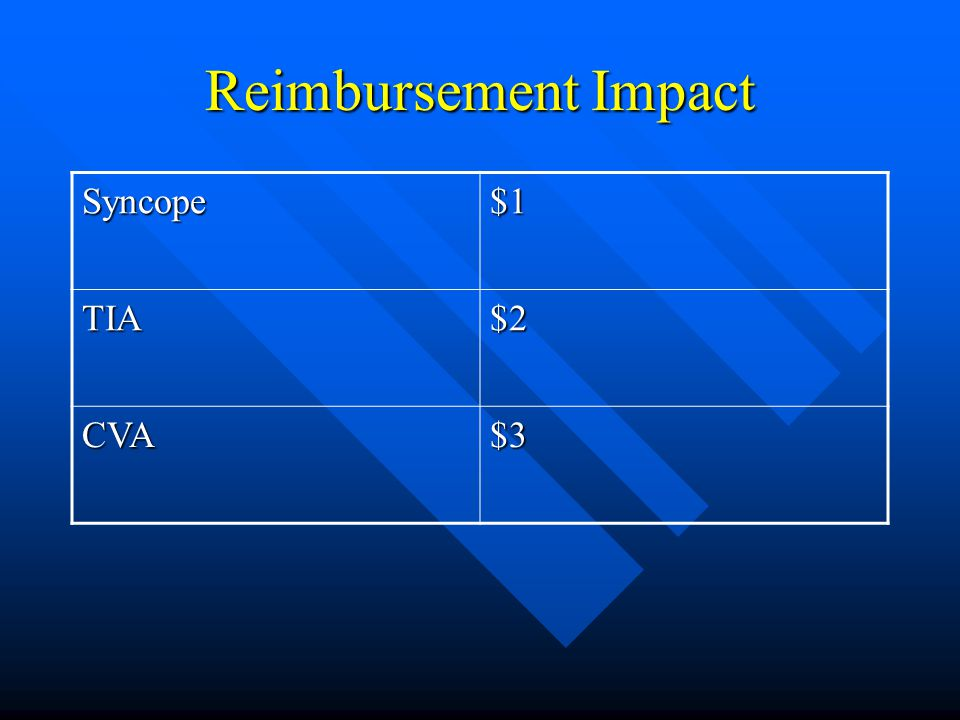 Reimbursement Impact Syncope$1 TIA$2 CVA$3