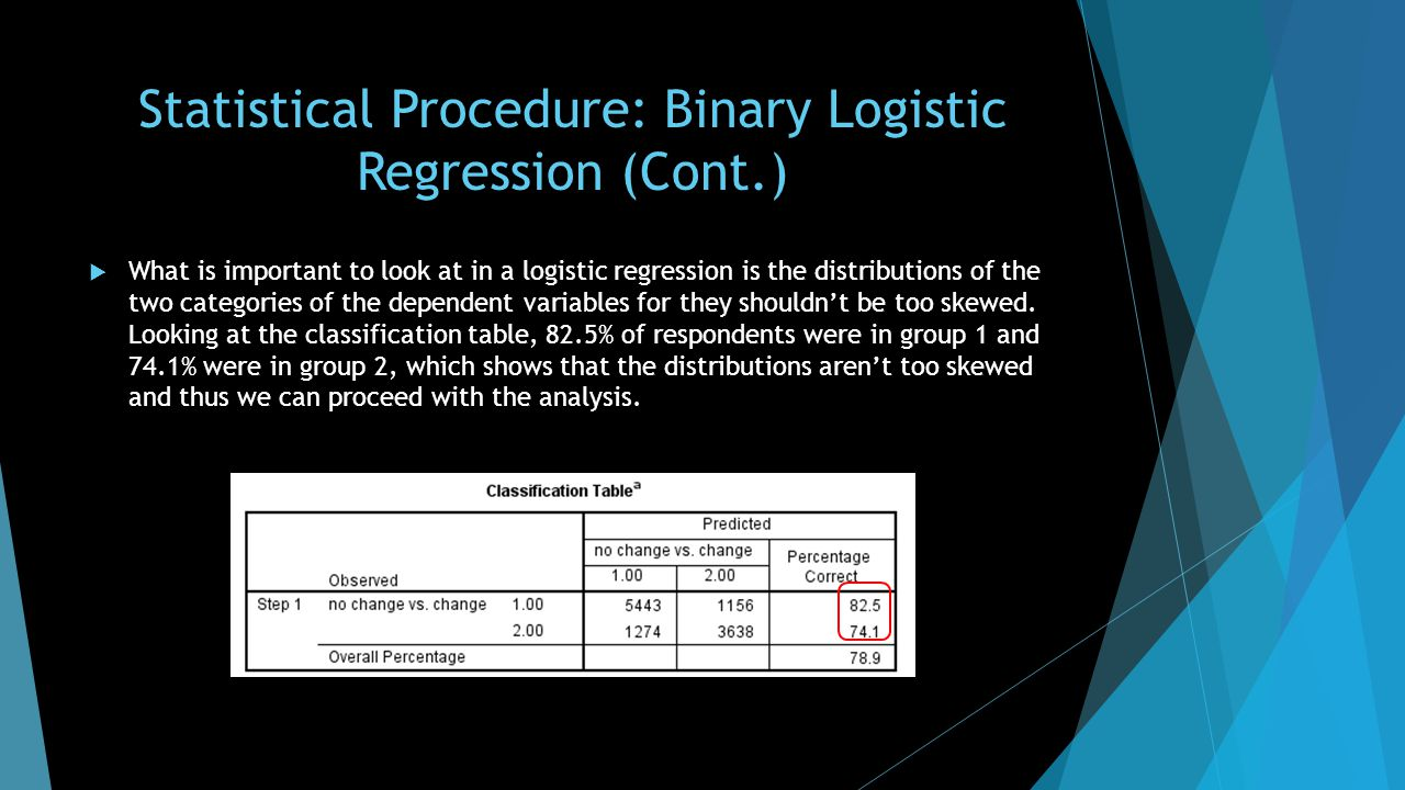 Statistical Procedure: Binary Logistic Regression (Cont.)  What is important to look at in a logistic regression is the distributions of the two categories of the dependent variables for they shouldn't be too skewed.