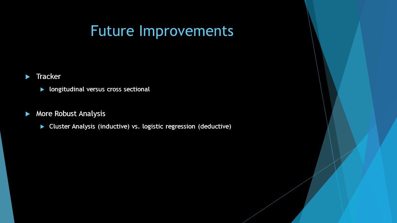 Future Improvements  Tracker  longitudinal versus cross sectional  More Robust Analysis  Cluster Analysis (inductive) vs.