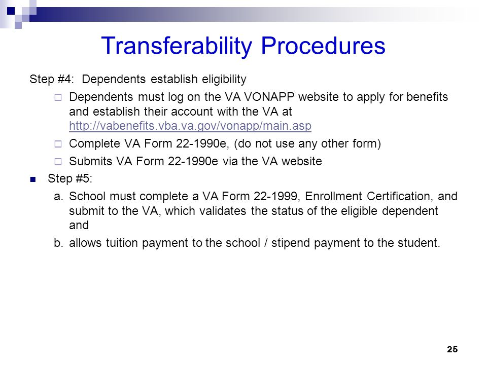 Transferability Procedures Step #4: Dependents establish eligibility  Dependents must log on the VA VONAPP website to apply for benefits and establis