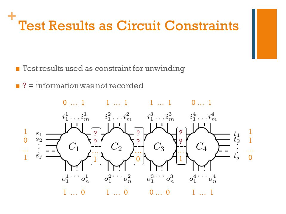 + Test Results as Circuit Constraints Test results used as constraint for unwinding .