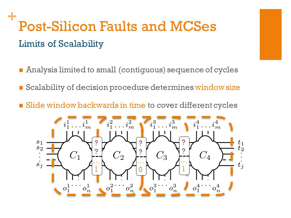 + Post-Silicon Faults and MCSes Analysis limited to small (contiguous) sequence of cycles Scalability of decision procedure determines window size Slide window backwards in time to cover different cycles Limits of Scalability …0 …0 …1 …1 …1 …1