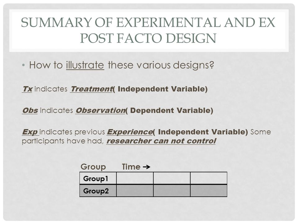 SUMMARY OF EXPERIMENTAL AND EX POST FACTO DESIGN How to illustrate these various designs? Tx indicates Treatment( Independent Variable) Obs indicates