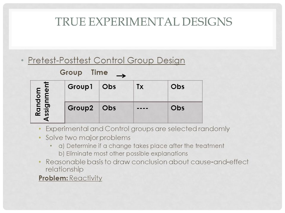 TRUE EXPERIMENTAL DESIGNS Pretest-Posttest Control Group Design Group Time Experimental and Control groups are selected randomly Solve two major probl