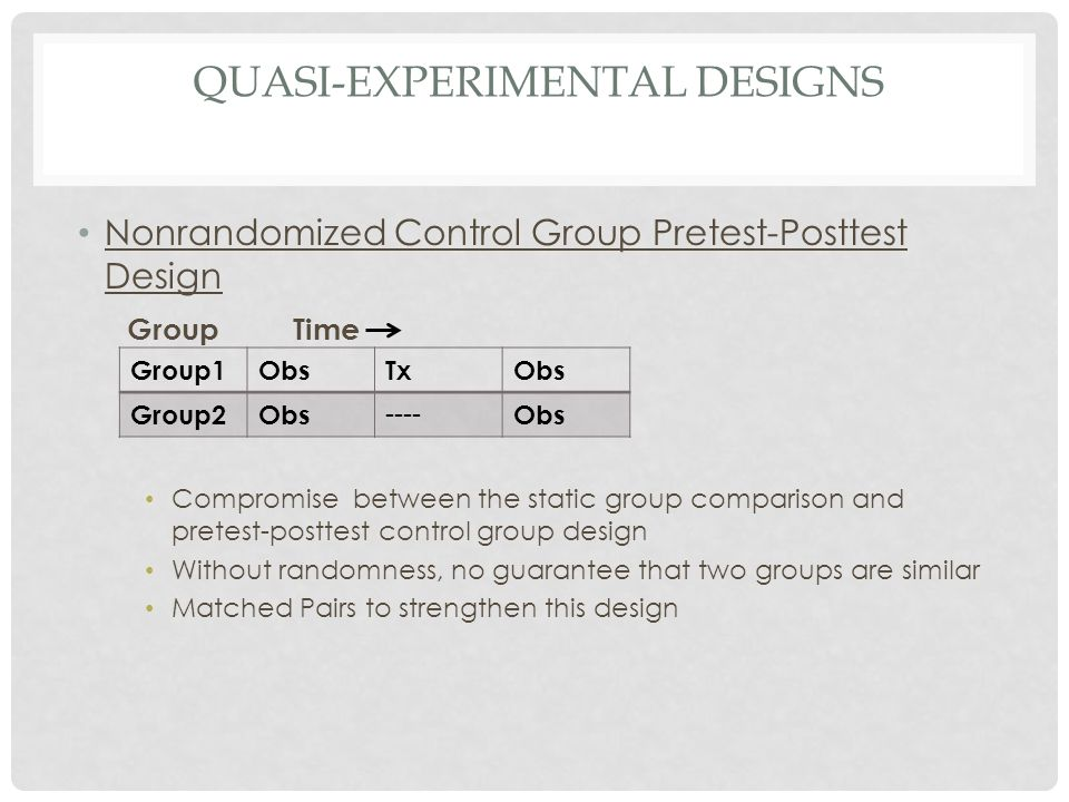 QUASI-EXPERIMENTAL DESIGNS Nonrandomized Control Group Pretest-Posttest Design Group Time Compromise between the static group comparison and pretest-p
