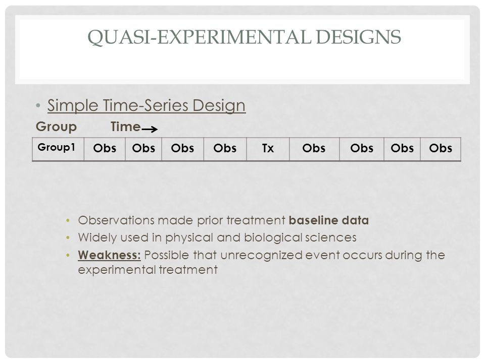 QUASI-EXPERIMENTAL DESIGNS Simple Time-Series Design Group Time Observations made prior treatment baseline data Widely used in physical and biological