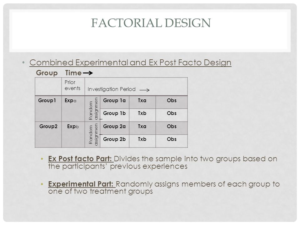 FACTORIAL DESIGN Combined Experimental and Ex Post Facto Design Group Time Ex Post facto Part: Divides the sample into two groups based on the partici