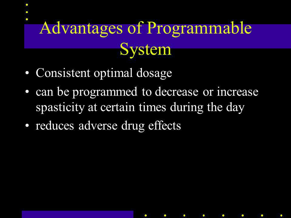 Advantages of Programmable System Consistent optimal dosage can be programmed to decrease or increase spasticity at certain times during the day reduces adverse drug effects
