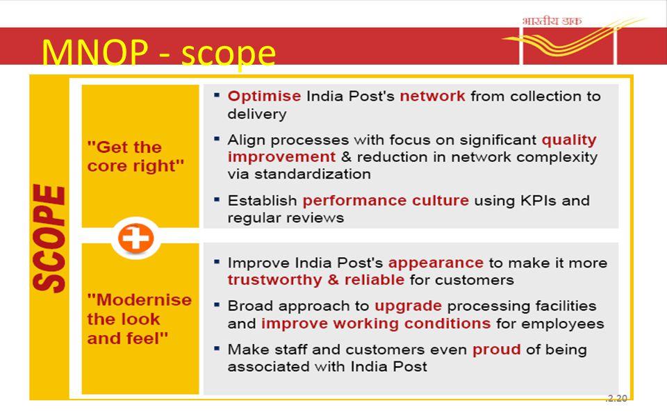 MNOP - scope.2.20