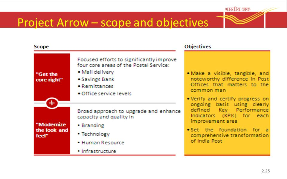 Project Arrow – scope and objectives.2.25