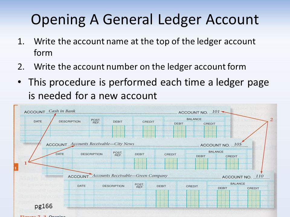 Opening A General Ledger Account 1.Write the account name at the top of the ledger account form 2.Write the account number on the ledger account form This procedure is performed each time a ledger page is needed for a new account pg166