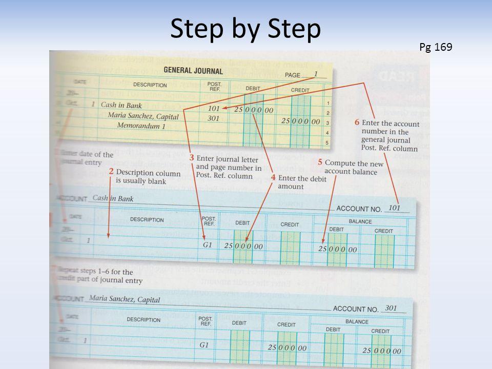 Step by Step Pg 169