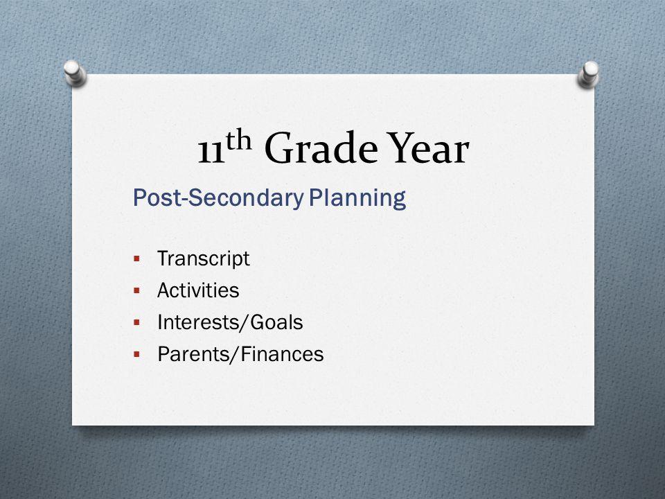 11 th Grade Year Post-Secondary Planning  Transcript  Activities  Interests/Goals  Parents/Finances