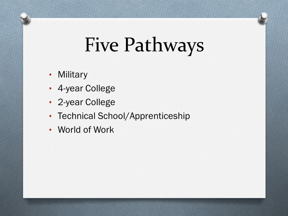 Five Pathways Military 4-year College 2-year College Technical School/Apprenticeship World of Work