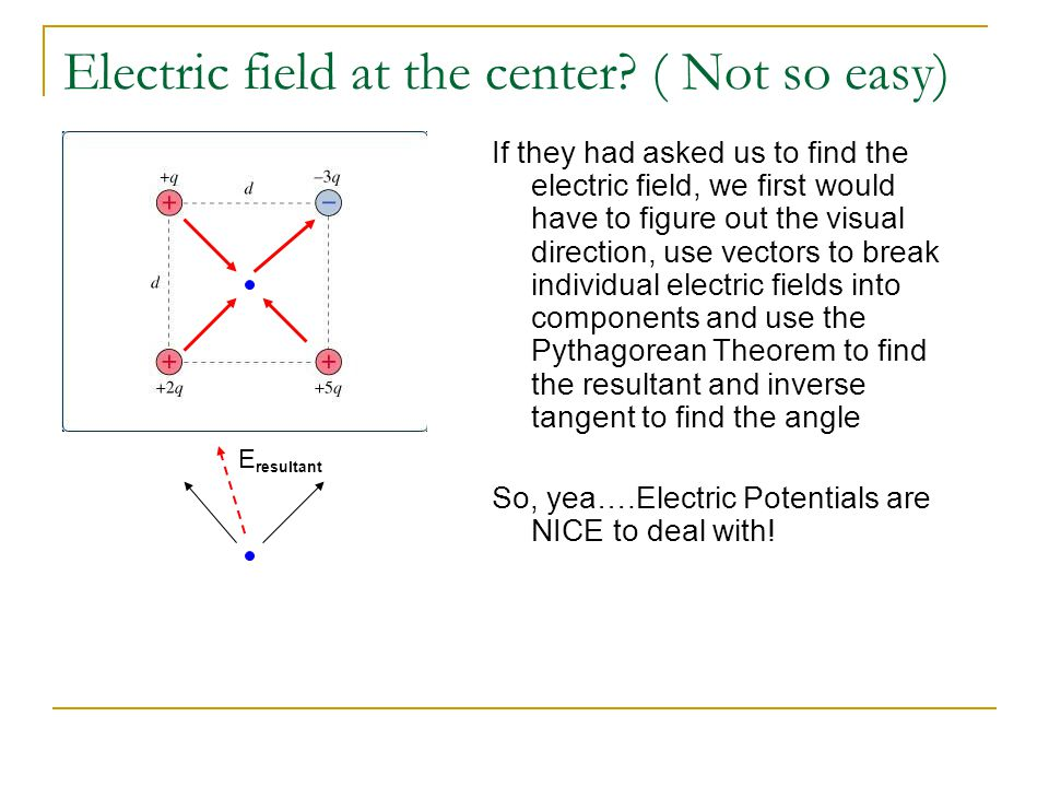 Electric field at the center? ( Not so easy) If they had asked us to find the electric field, we first would have to figure out the visual direction,
