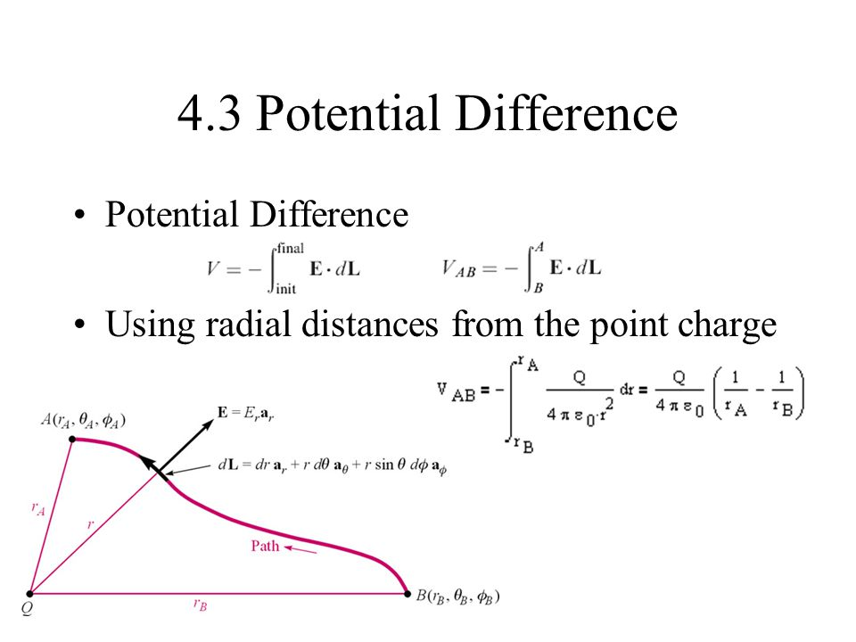 4.3 Potential Difference Potential Difference Using radial distances from the point charge